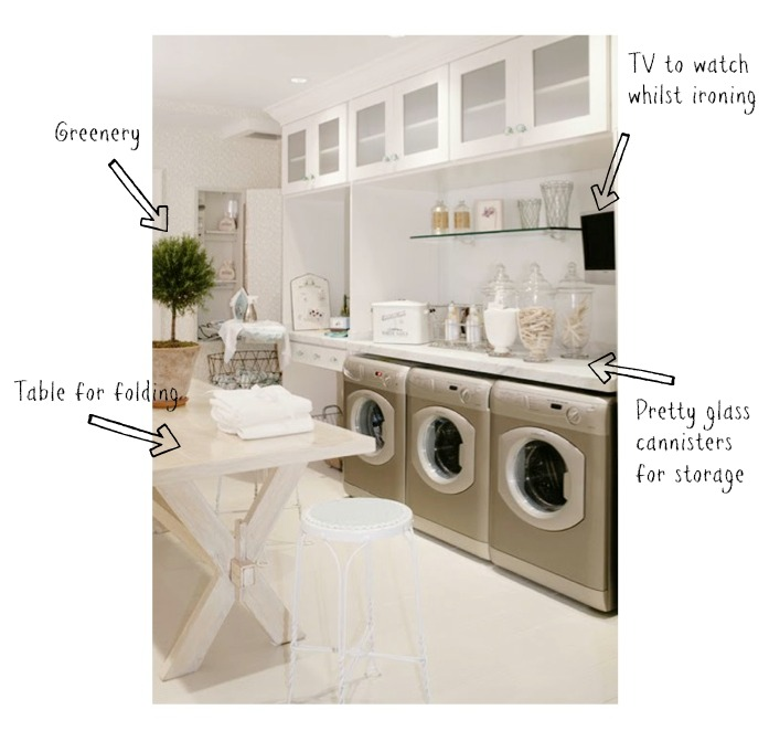 Laundry 4 Decorating Ideas