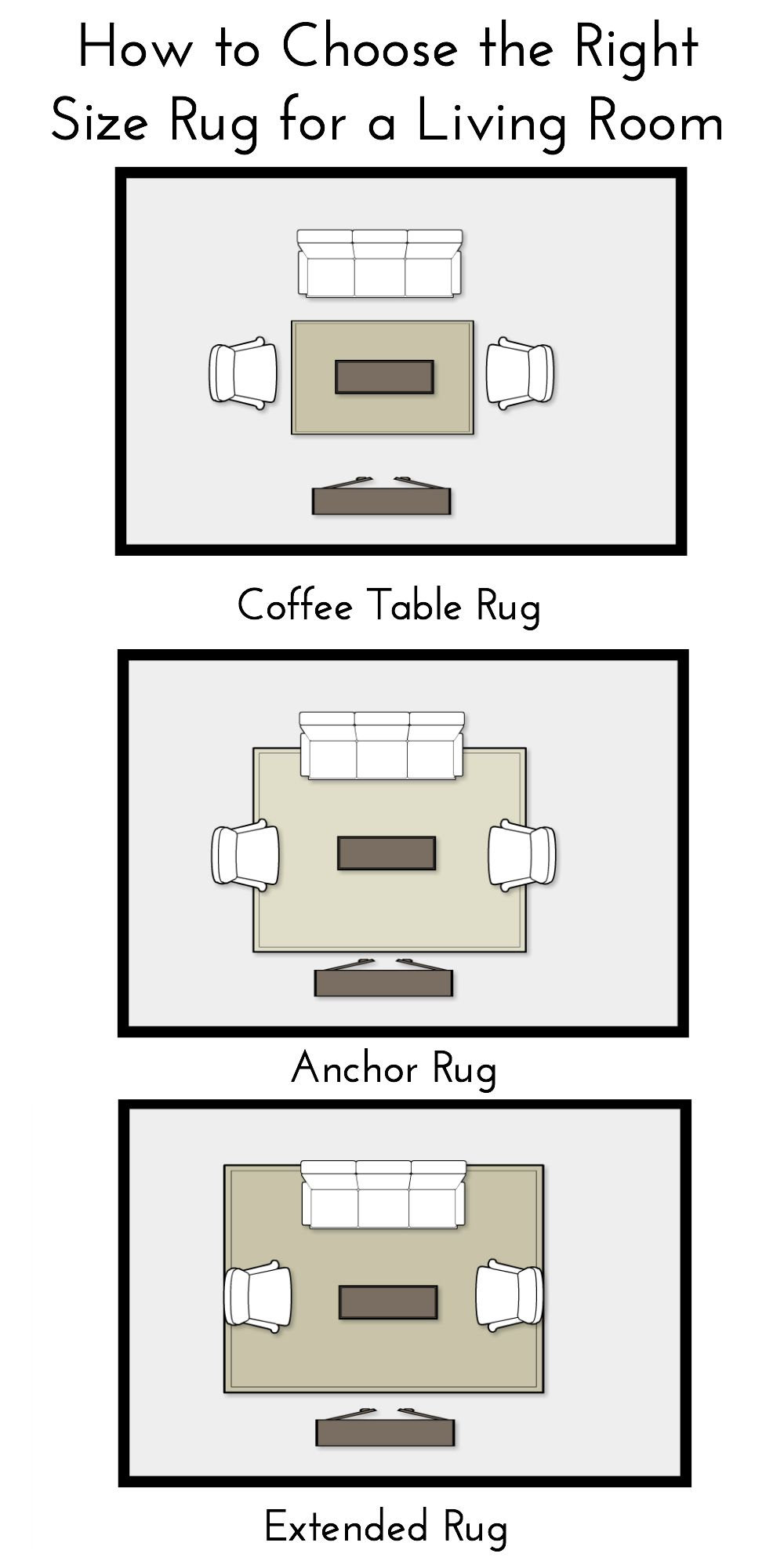 What Size Rug For Living Room How To Choose The Right Size Rug For A Living Room Diy Decorator