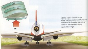 Read more about the article What is an airfoil and How to Make an Airfoil?