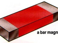 What shape is a magnet? - Bar Magnet