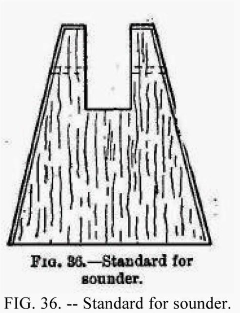 FIG. 36.—Standard for sounder.