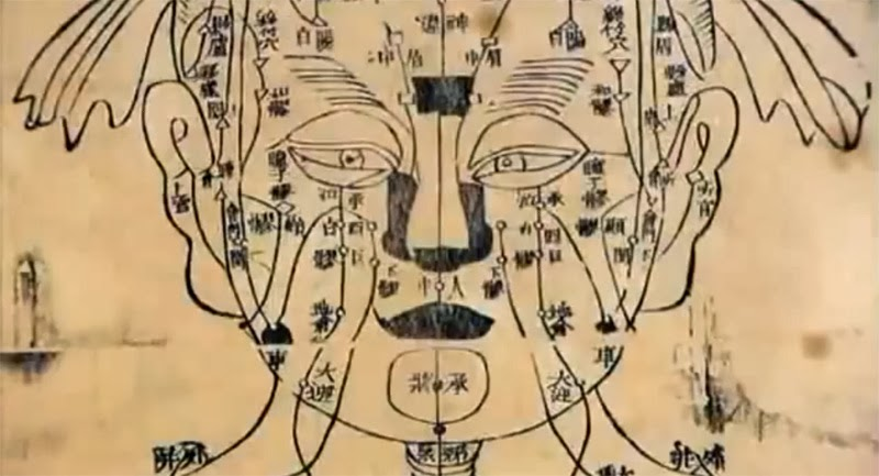 Acupuncture – How Does Acupuncture Work?