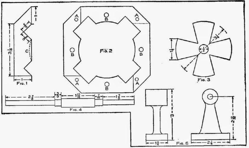 Construction of Single Phase Induction Motor