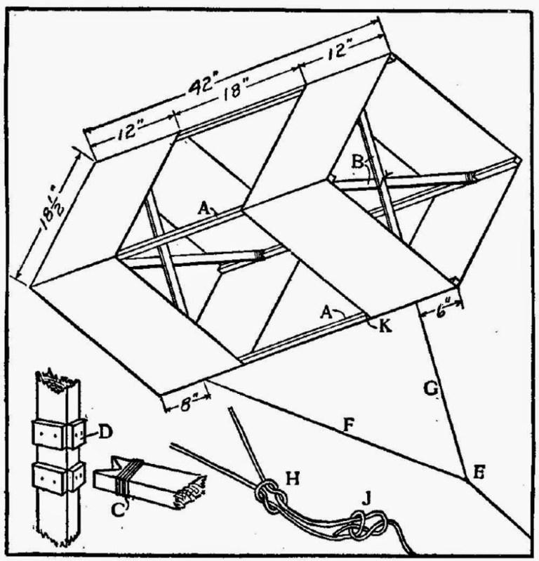 How to Make a Box Kite – Traditional box kite DIY