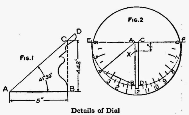 How to Set a Sundial - Details of Dial