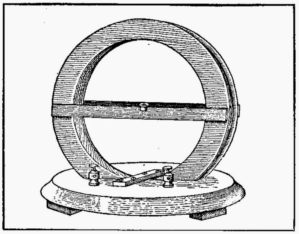 How to Make a Tangent Galvanometer