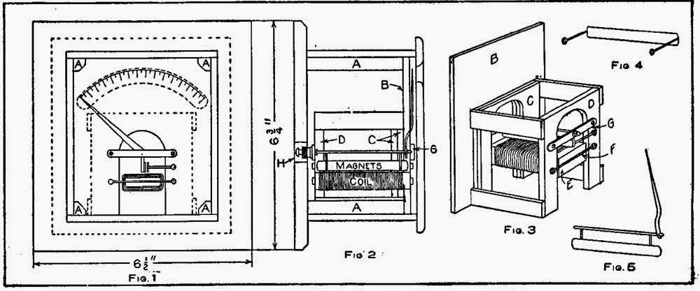 How to Make an Ammeter