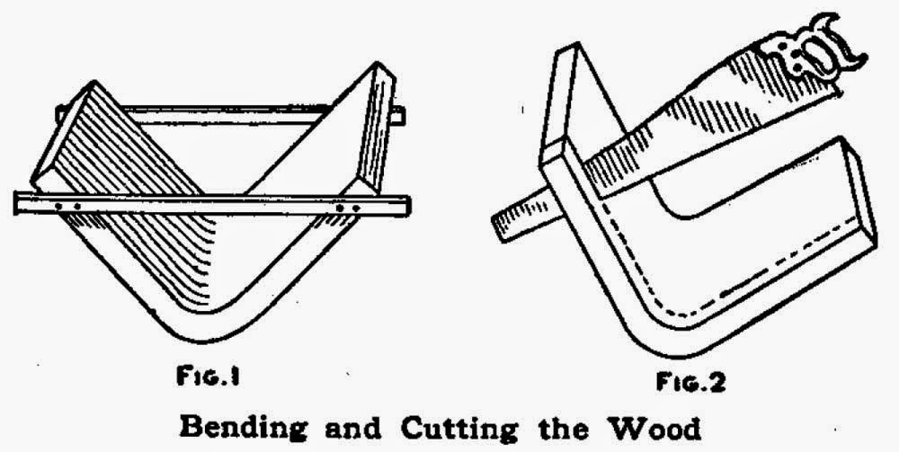 You are currently viewing How to Make a Boomerang Out of Wood and How to Throw a Boomerang