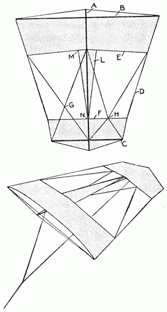 Airplane Kites - How to Make a Kite By W. A. Reich - Fig 2