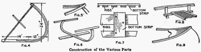 Construction of the Various Parts