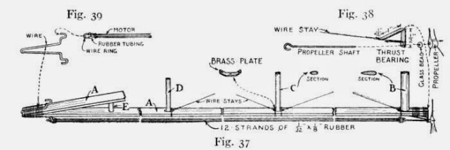 Fig. 37.—Detail of Fuselage and Motor of the Wells Model. Fig. 38.—Detail of Thrust Bearing, Propeller-shaft, and Connections. Fig. 39.—Detail of Bow Hook and how Rubber Motor is Connected to it.