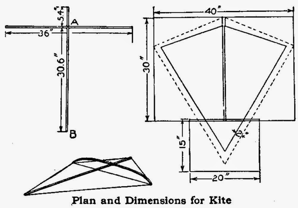 Read more about the article How to Make a Kite for Kids – A Tailless Kite