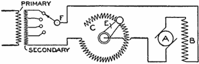 Diagram of a Small Motor Where a Rheostat and Switch Are in the Line (Fig. 2)