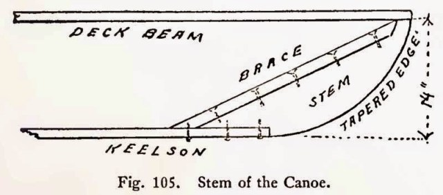 FIg 105 - Stem of the Canoe - How to Build a Canoe - Wood and Canvas Canoe Plans