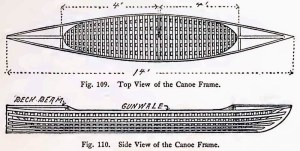 Read more about the article How to Build a Canoe – Wood and Canvas Canoe Plans