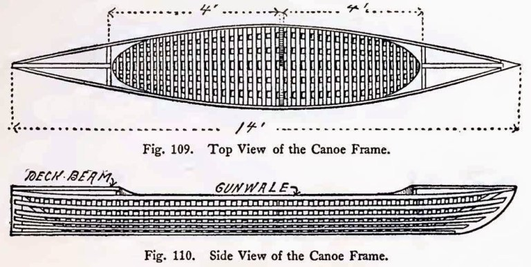 How to Build a Canoe – Wood and Canvas Canoe Plans