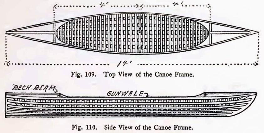 How to Build a Canoe