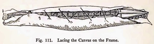 Fig 111 Lacing the Canvas on the Frame - How to Build a Canoe - Wood and Canvas Canoe Plans