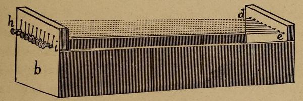 Aeolian-harp-plans