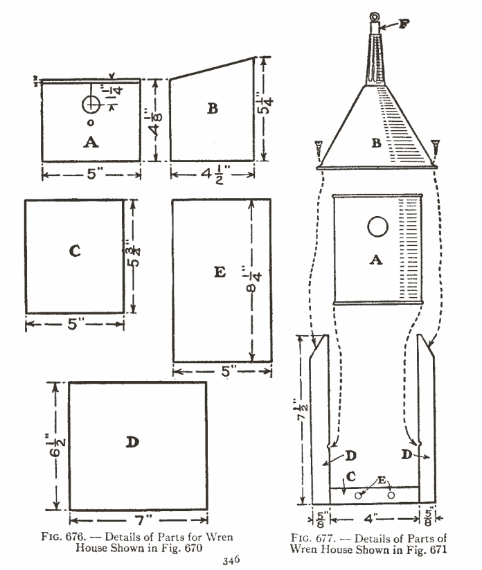 Fig. 676. — Details of Parts for Wren House Shown in Fig. 670Fig. 677. — Details of Parts of Wren House Shown in Fig. 671