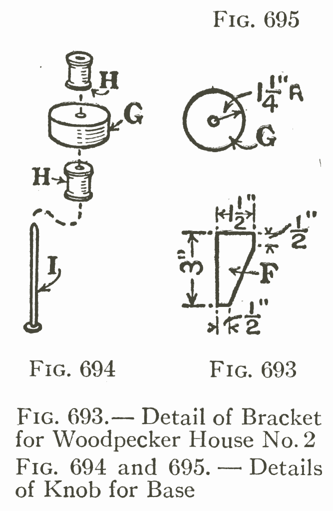 Fig. 693.— Detail of Bracket for Woodpecker House No. 2 Fig. 694 and 695. — Details of Knob for Base