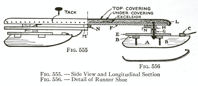 Fig. 555. — Side View and Longitudinal Section Fig. 556. — Detail of Runner Shoe