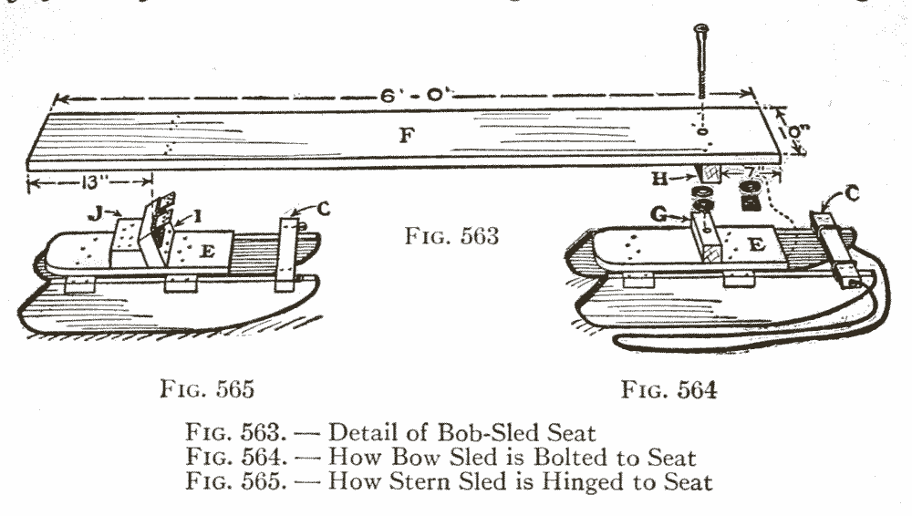 Fig. 563. — Detail of Bob-Sled Seat / Fig. 564. — How Bow Sled is Bolted to Seat / Fig. 565. — How Stern Sled is Hinged to Seat