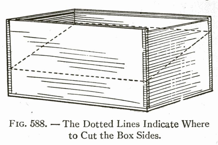 Fig. 588. — The Dotted Lines Indicate Where to Cut the Box Sides.