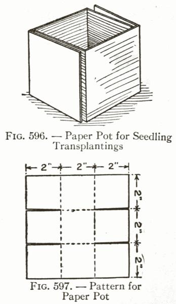 Fig. 596. — Paper Pot for Seedling Transplantings  /   Fig. 597. — A pattern for Paper Pot