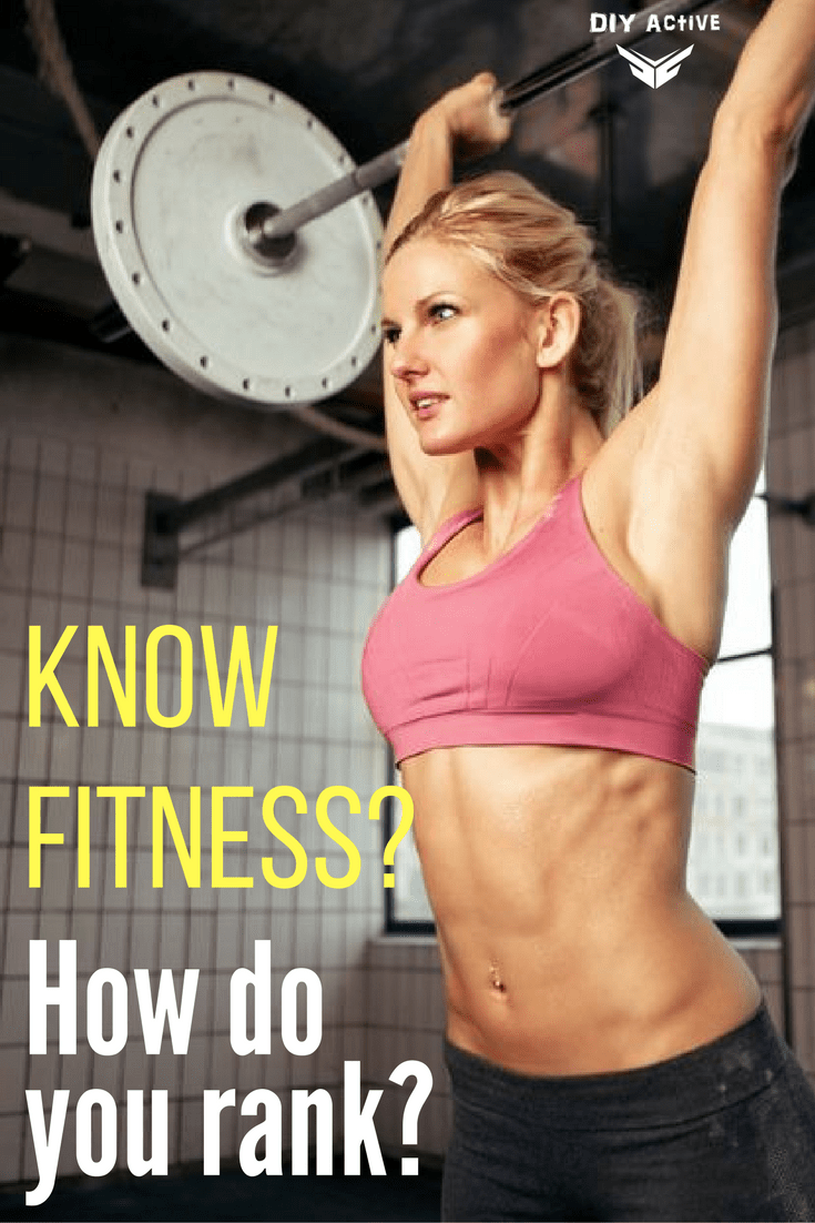 Know Fitness?