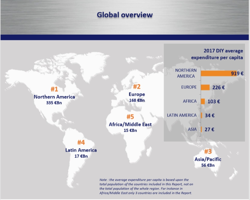 Global Home Improvement Report 2018