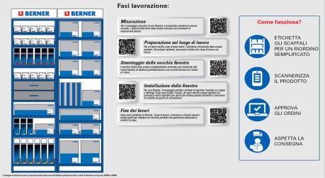 Sistema Bera Modul di Berner Italia