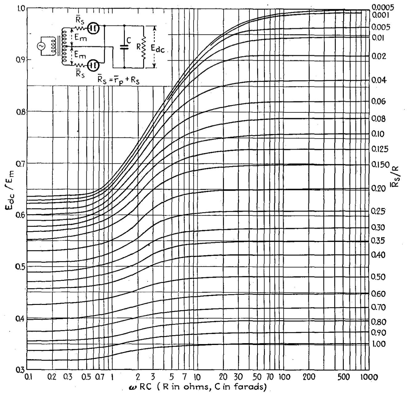 Vacuum Tube Power Supply Schematic