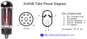 DIY 300B SingleEndedTriode (SET) HiFi Amplifier Project