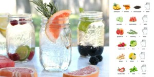 21 Incredible Infused Water Recipes for Radiant Skin