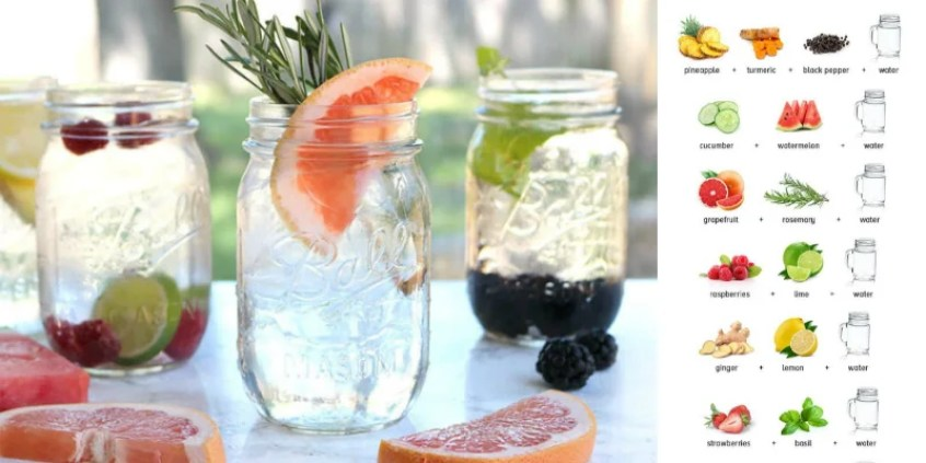 These 21 Detox Water Recipes Are AMAZING!