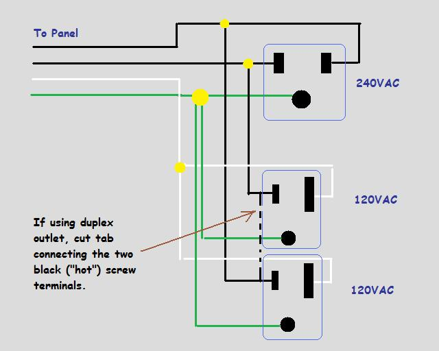 220 Wiring Question.