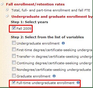 Undergraduate enrollment