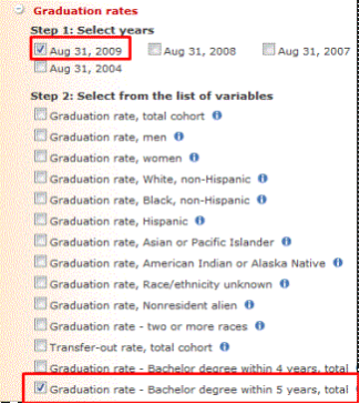 Graduation Rates Menu