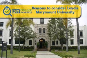 Loyola Marymount University campus