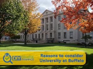 University at Buffalo campus