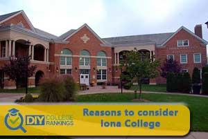 Iona College campus