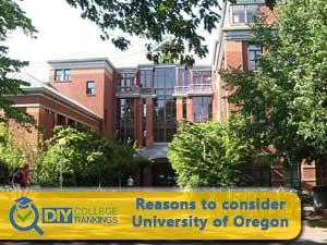 University of Oregon campus