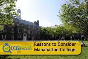 Manhattan College Campus