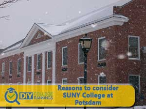 SUNY College at Potsdam campus