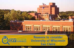 University of Wisconsin-Eau Claire campus
