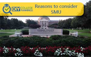 SMU Southern Methodist University campus