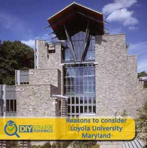 Loyola University Maryland campus