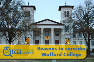 Wofford College campus
