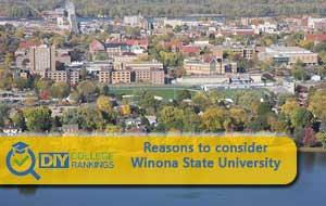 Winona State University campus